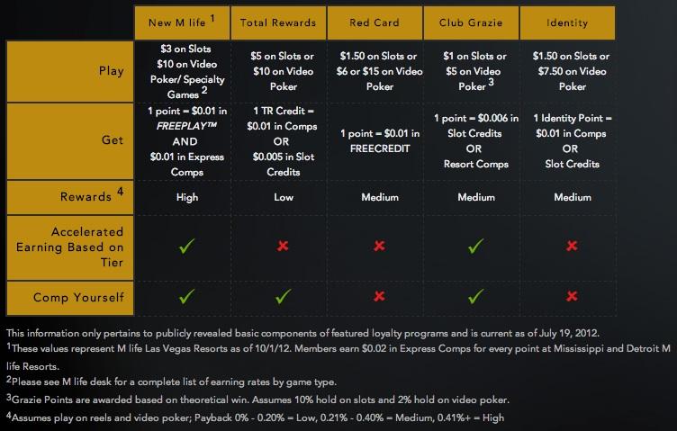 Mlifes_Comparison_Chart