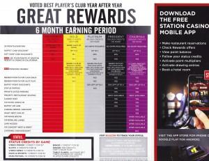 Station_Casinos_Boarding_Pass_Brochure_3X_side_2